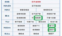 Bảng phân tích dự đoán lô bạch thủ ngày 14/02 siêu chuẩn xác