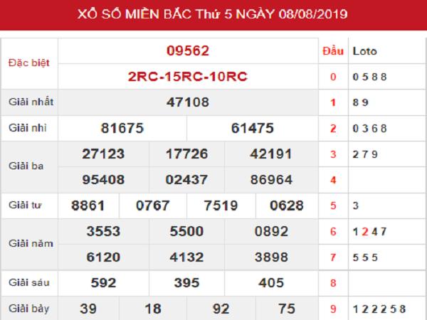 Chốt soi cầu KQXSMB ngày 09/08 xác suất trúng rất cao