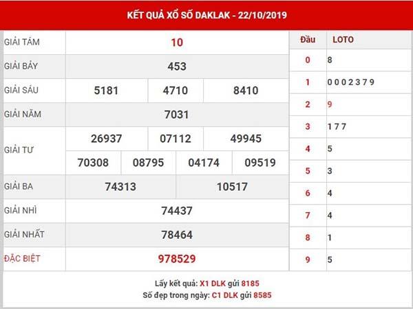Dự đoán xổ số Daklak thứ 3 ngày 29-10-2019