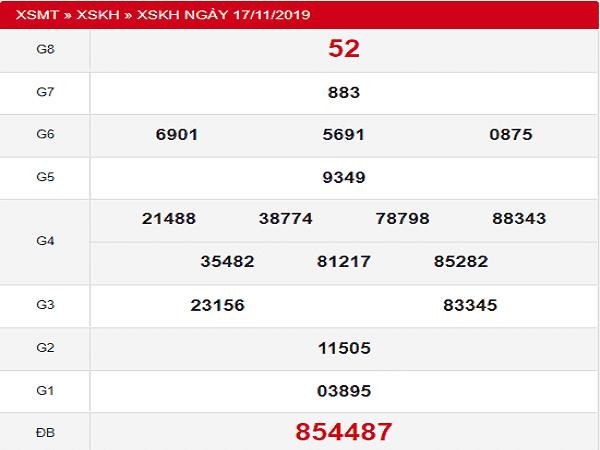 Tổng hợp phân tích con số đẹp trong kqxskh ngày 20/11
