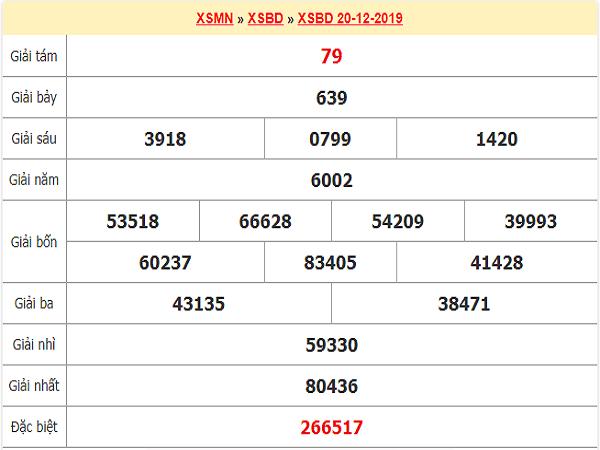 xo-so-binh-duong-20-12-2019-min
