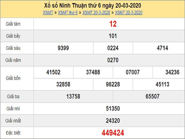 Thống kê xổ số ninh thuận thứ 6 ngày 27/03/2020