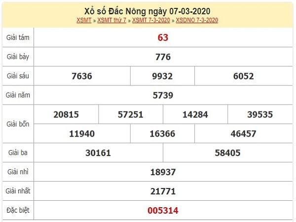 xo-so-Dac-Nong-7-3-2020-min