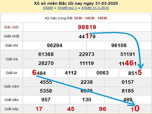 Bảng kqxsmb-Chuyên gia soi cầu kqxsmb ngày 23/04 hôm nay