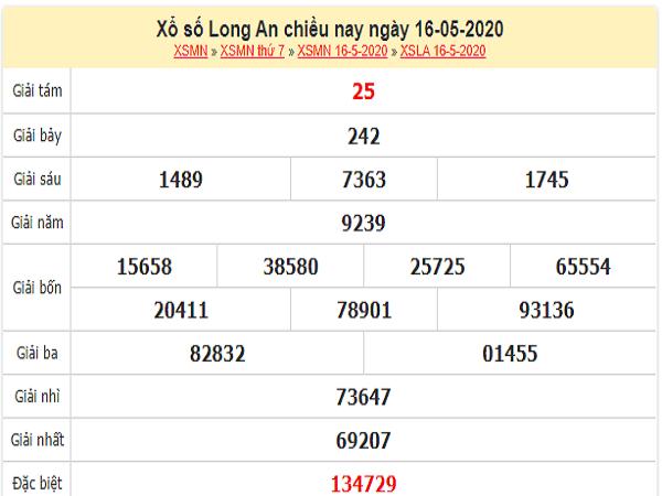 Ket-qua-xo-so-Long-An-ngay-16-5-2020-min