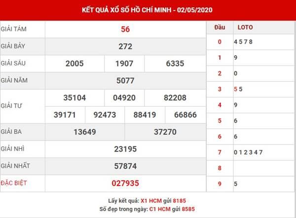 Thống kê SX Hồ Chí Minh thứ 2 ngày 04-5-2020