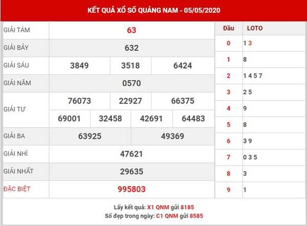 Thống kê xổ số Quảng Nam thứ 3 ngày 12-05-2020