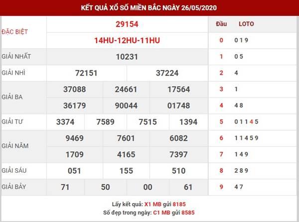 Dự đoán kết quả sổ xố Miền Bắc thứ 4 ngày 27-5-2020