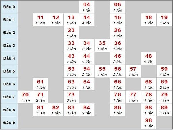 cau-mb-chay-3-ngay-18-5-2020-min