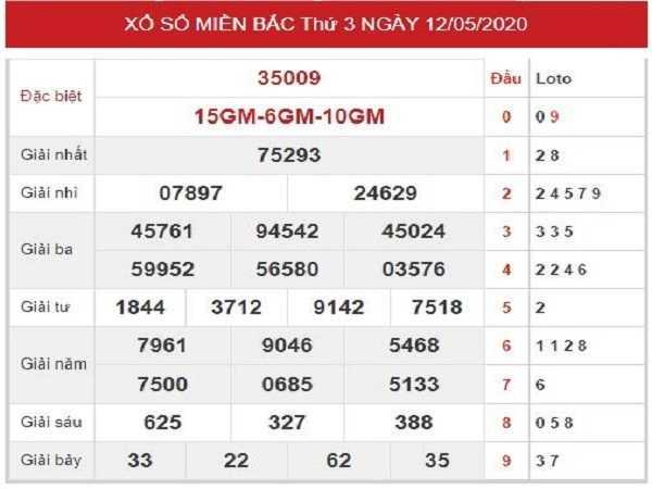 Các chuyên gia dự đoán KQXSMB- xổ số miền bắc ngày 13/05 chuẩn xác