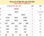 Bảng KQXSMB- Dự đoán xổ số miền bắc ngày 26/05 hôm nay