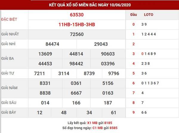 Phân tích kết quả XSMB thứ 5 ngày 11-6-2020