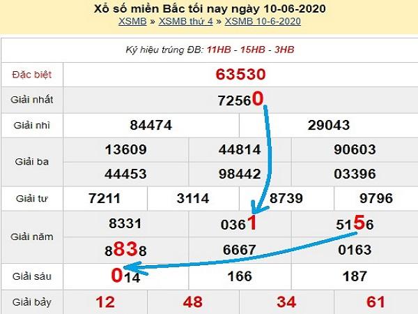 Soi cầu KQXSMB- xổ số miền bắc ngày 11/06/2020 của các cao thủ