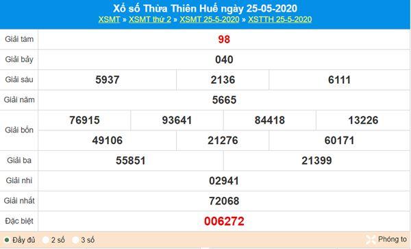 Dự đoán XSTTH 1/6/2020 - KQXS Thừa Thiên Huế thứ 2