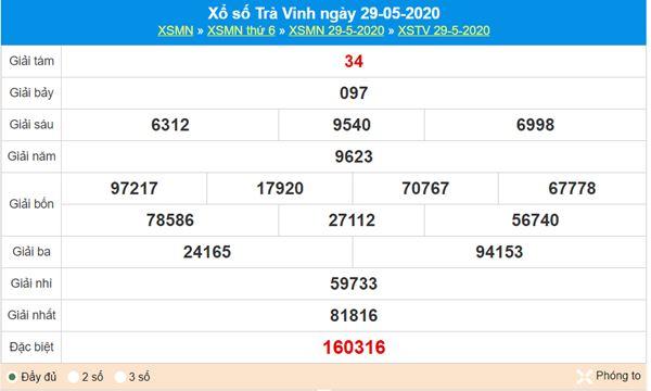 Dự đoán XSTV 5/6/2020 chốt KQXS Trà Vinh thứ 6