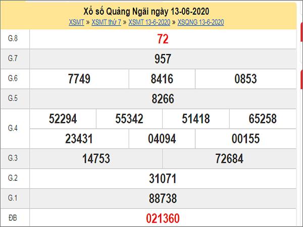 ket-qua-xo-so-quang-ngai-13-6-2020-min