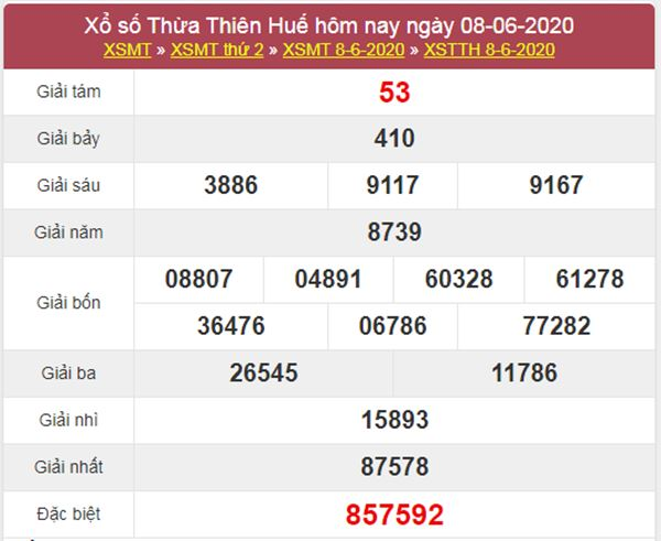 Thống kê XSTTH 15/6/2020 - KQXS Thừa Thiên Huế thứ 2