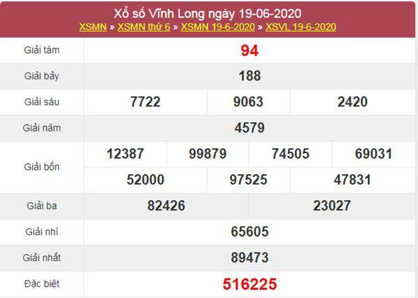 Thống kê XSVL 26/6/2020 chốt KQXS Vĩnh Long thứ 6