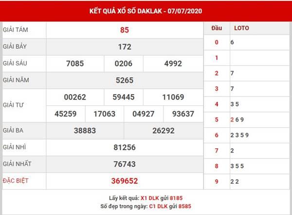 Dự đoán kết quả XS Daklak thứ 3 ngày 14-7-2020