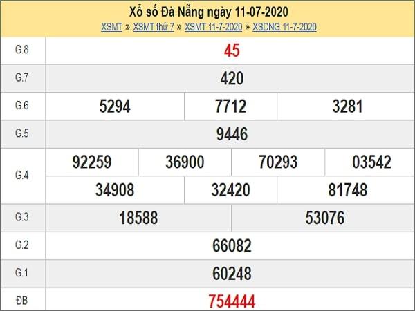 Nhận định XSDNG 15/7/2020