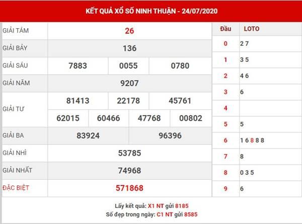Soi cầu kết quả XS Ninh Thuận thứ 6 ngày 31-7-2020