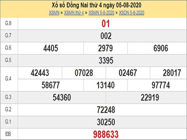 Dự đoán xổ số Đồng Nai 12-08-2020