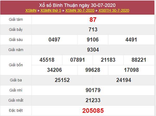 Dự đoán XSBTH 6/8/2020 chốt KQXS Bình Thuận thứ 5