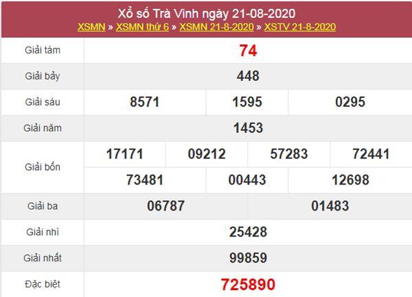 Soi cầu XSTV 28/8/2020 chốt lô Trà Vinh thứ 6 siêu chuẩn