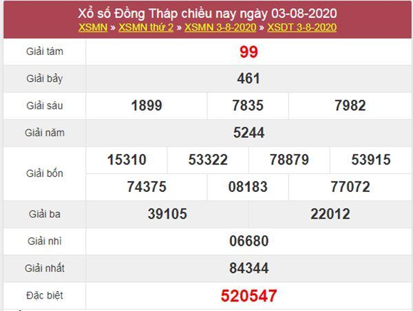 Thống kê XSDT 10/8/2020 chốt lô Đồng Tháp thứ 2