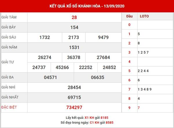 Soi cầu kết quả xổ số Khánh Hòa thứ 4 ngày 16-9-2020