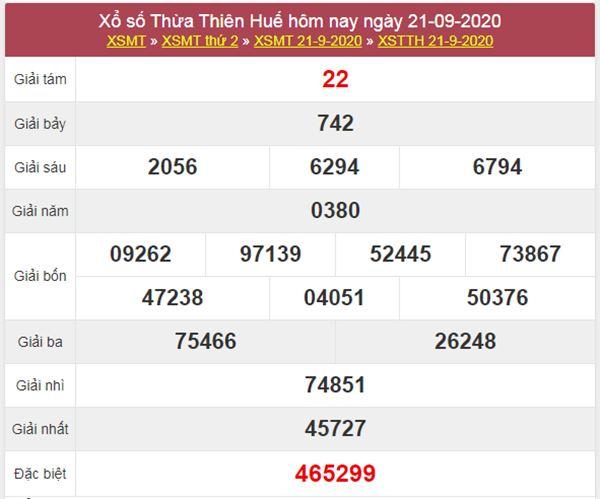 Nhận định KQXS Thừa Thiên Huế 28/9/2020 thứ 2 hôm nay