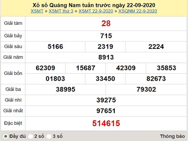 Dự đoán KQXSQN ngày 29/09/2020- xổ số quảng nam thứ 3 hôm nay