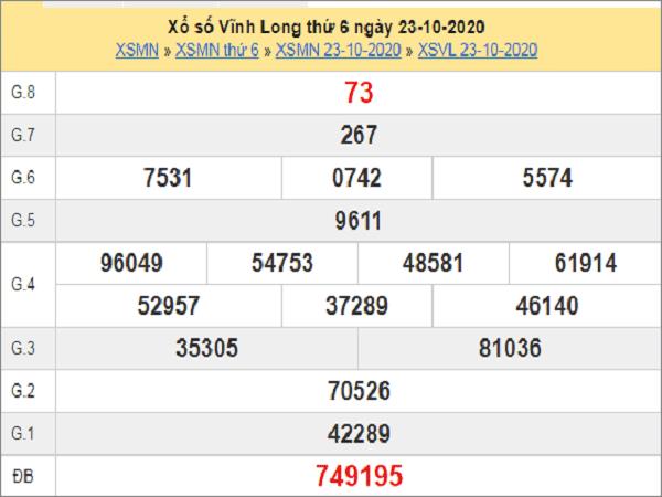 Tổng hợp soi cầu KQXSVL ngày 30/10/2020- xổ số vĩnh long