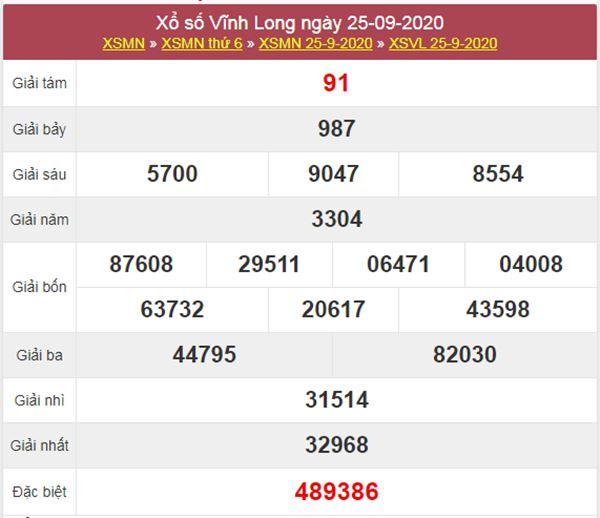 Nhận định KQXS Vĩnh Long 2/10/2020 chốt số XSVL thứ 6