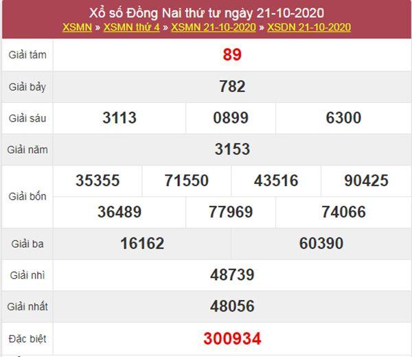 Thống kê XSDNA 28/10/2020 chốt lô VIP Đồng Nai thứ 4