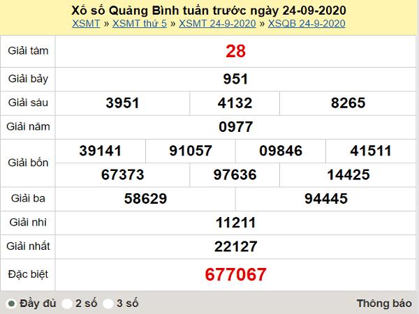 Phân tích KQXSQB ngày 01/10/2020 - xổ số quảng bình chuẩn xác