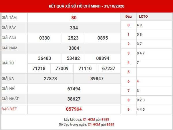 Phân tích kết quả XS Hồ Chí Minh thứ 2 ngày 2-11-2020