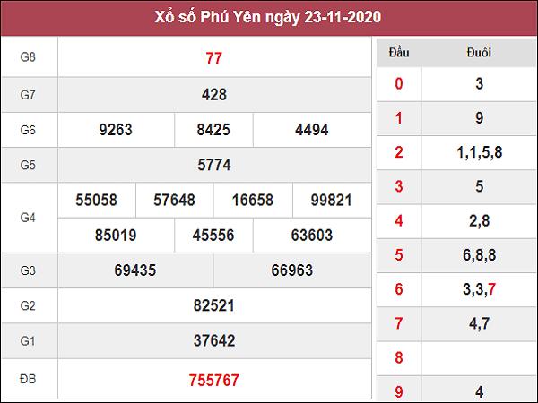 Soi cầu XSPY ngày 30/11/2020- xổ số phú yên