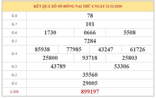 Phân tích KQXSDN ngày 18/11/2020 dựa trên kết quả kỳ trước