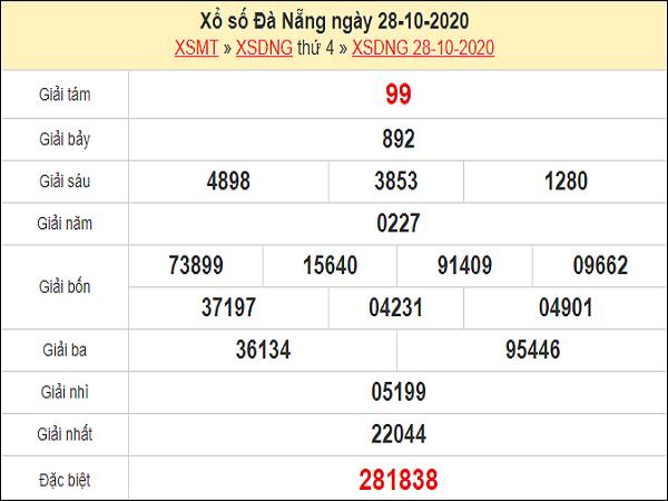 Thống kê XSDNG 31/10/2020