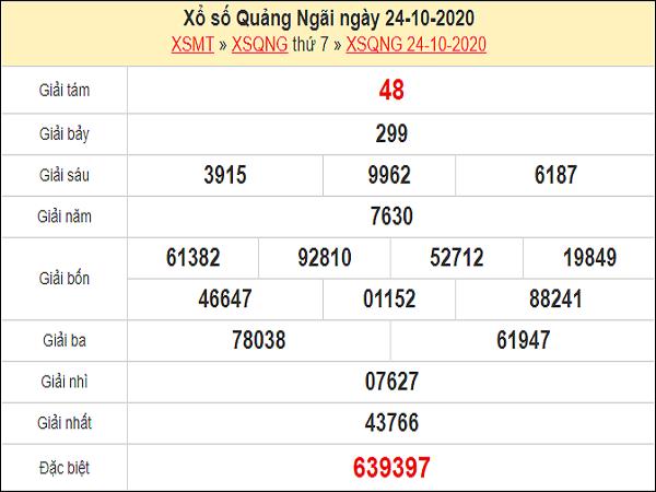 Dự đoán XSQNG 31/10/2020