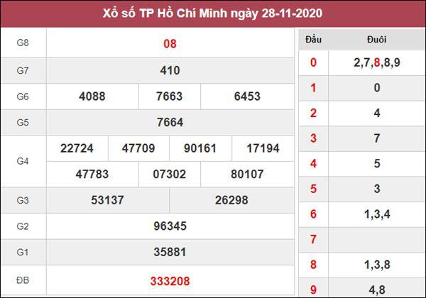 Nhận định KQXS Hồ Chí Minh 30/11/2020 chốt XSHCM thứ 2