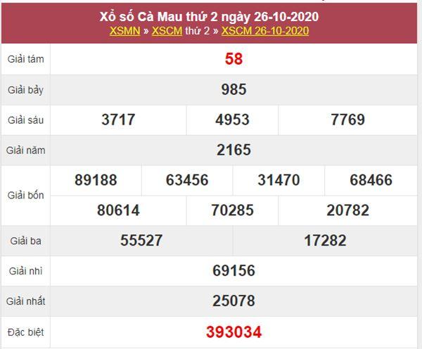 Phân tích XSCM 2/11/2020 chốt KQXS Cà Mau thứ 2