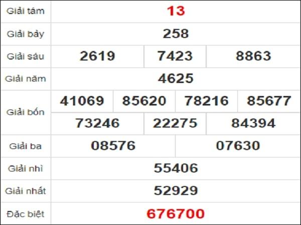 Quay thử xổ số Quảng Nam ngày 24 tháng 11 năm 2020