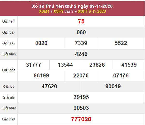 Soi cầu KQXS Phú Yên 16/11/2020 thứ 2 độ chính xác cao