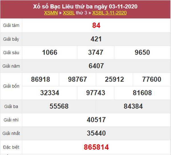 Thống kê XSBL 10/11/2020 chốt đầu đuôi giải đặc biệt thứ 3