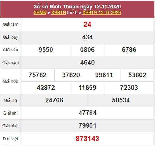 Thống kê XSBTH 19/11/2020 chốt số Bình Thuận thứ 5 siêu chuẩn