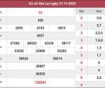 Soi cầu XSGL ngày 04/12/2020- xổ số gia lai