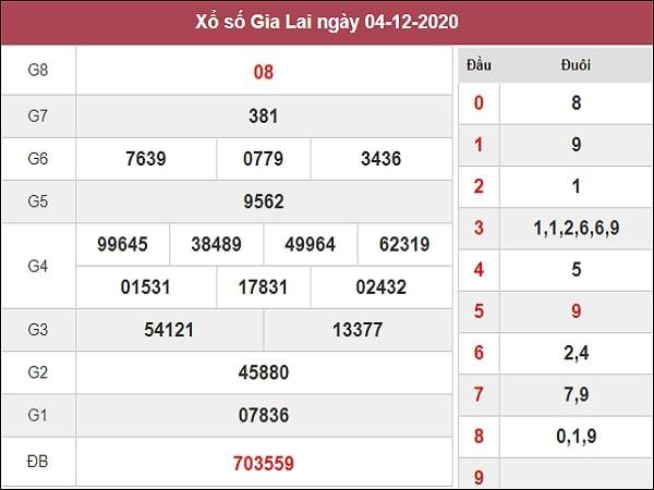 Nhận định XSGL 11/12/2020