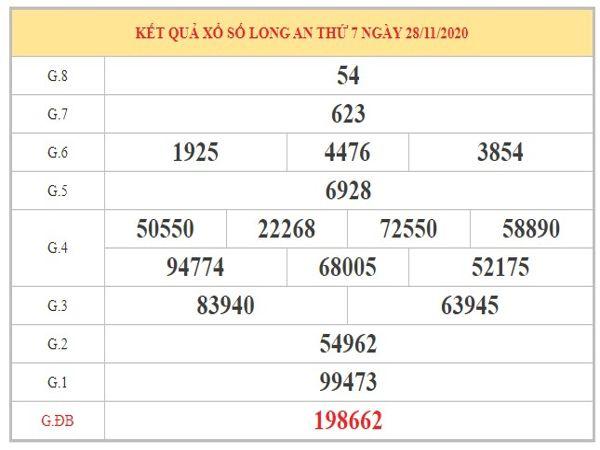 Phân tích KQXSLA ngày 5/12/2020 dựa trên kết quả kì trước
